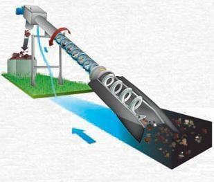 Screen Compactors And Screen Extractors Cst Wastewater
